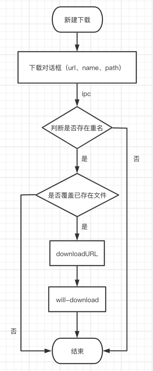 下载流程图.jpeg